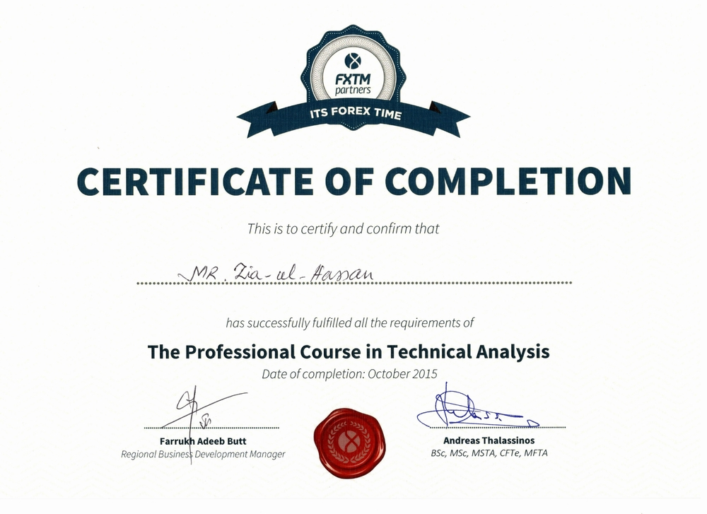 Certificate Of Completion Technical Analysis By FXTM.Com