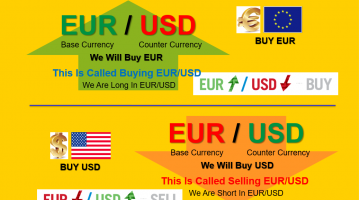 forex-webinar-on-basic-concepts-forex-part-1-urdu