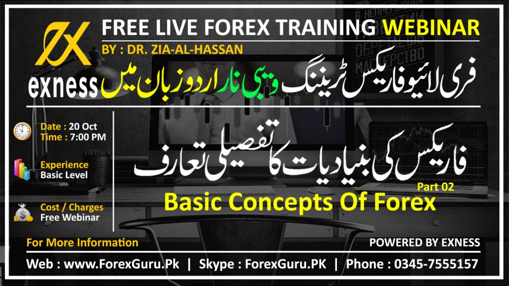 Learning forex trading basics