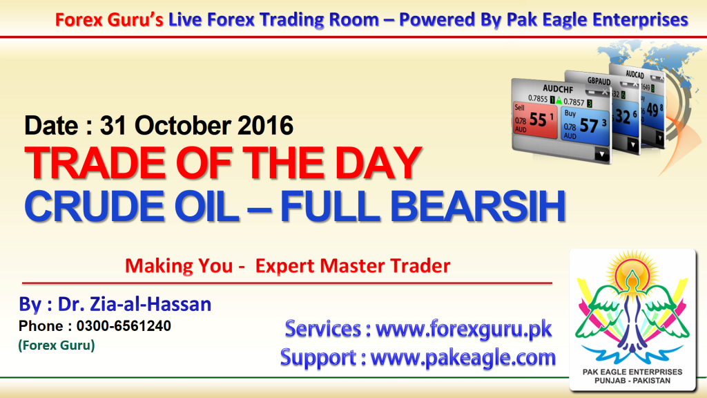 014-31oct16-todays-trading-overview-free-urdu-hindi-trading-analysis-and-training-in-pakistan