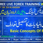 Free Forex Trading Webinar From Exness - Basic Concepts Of Forex Part 01