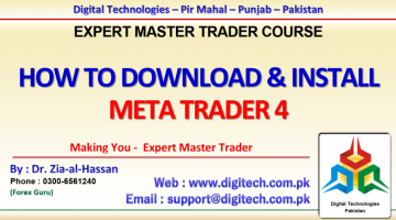 How To Download Install And Use MT4 In Urdu Hindi
