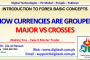 How Major And Cross Currencies Are Grouped In Urdu Hindi