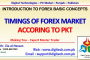 Timings Of Forex Market In Urdu Hindi