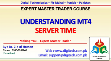 Understanding MT4 Server Time In Urdu Hindi