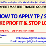 How To Apply Take Profit And Stop Loss On Your Trades In MT4 In Urdu Hindi