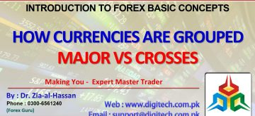 Introduction To Forex Basic To Advance 6-10