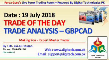 021. 19 July 2018 - Forex Guru Live Trading Room - Trades Of The Day - GBPCAD