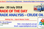 022. 20 July 2018 - Forex Guru Live Trading Room - Trades Of The Day - Crude Oil