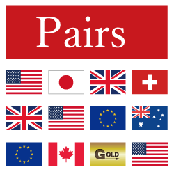Currency Pairs Offered By Broker