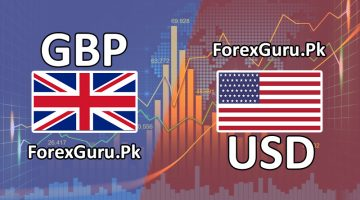 GBPUSD Weekly Analysis