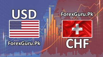 USDCHF Weekly Analysis