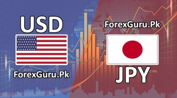 USDJPY Weekly Analysis
