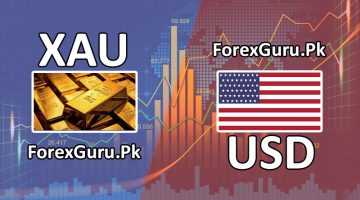 XAUUSD Gold Weekly Analysis
