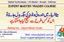 How To Change Positions Of MT4 Windows In Urdu Hindi