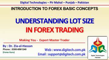 Understanding Lot Size In Forex Trading In Urdu Hindi
