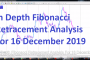 In Depth Fibonacci Retracement Analysis For 16 December 2019