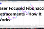 Laser Focused Fibonacci Retracements - How It Works