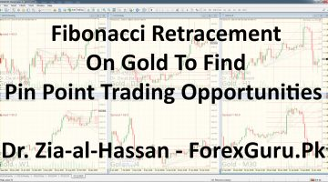 Fibonacci Retracement On Gold To Find Pin Point Trading Opportunities