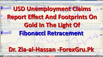 USD Unemployment Claims Report Effect And Footprints On Gold In The Light Of Fibonacci Retracemen Tool By Dr. Zua-al-Hassan - ForexGuru.PK