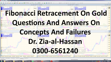 Fibonacci Retracement On Gold Questions And Answers On Concepts And Failures