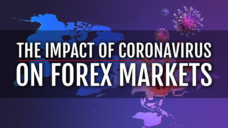 THE IMPACT OF CORONAVIRUS ON FOREX MARKETS
