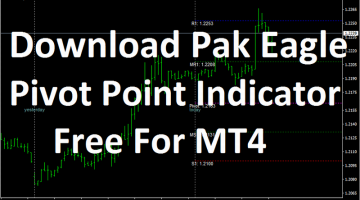 Download Pivot Point Indicator