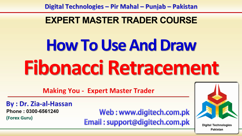 How To Use And Apply Fibonacci Retracement Effectively