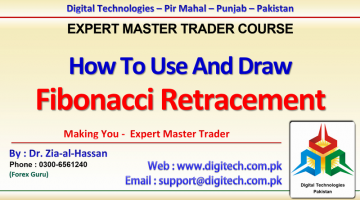 How To Use Fibonacci Retracement Effectively