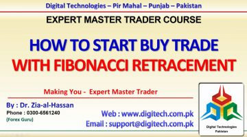 How To Start Trade In A Uptrend Using Fibonacci Retracement