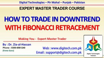 How To Start Trade In A Downtrend Using Fibonacci Retracement