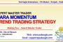 PakEagle.Com Para Momentum Trend Trading Free Forex Trading Short Timeframe Strategy Urdu Video Tutorial