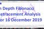 In Depth Fibonacci Retracement Analysis For 16 December 2019