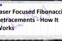 Laser Focused Fibonacci Retracements - How It Works