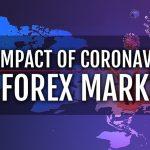 THE IMPACT OF CORONAVIRUS ON FOREX MARKETS