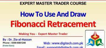 How To Use Fibonacci Retracement Effectively